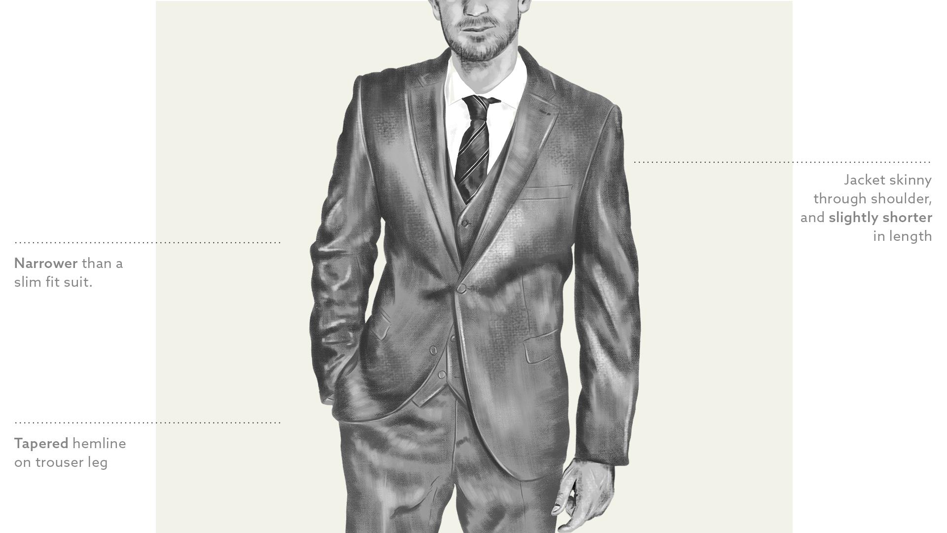 Niesamowite Mens Tailoring & Suit Guide | Mens Style Stories | Next Official Site ZT24