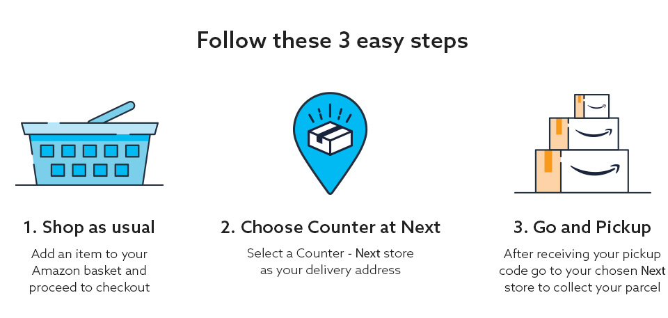 Pick Up Amazon Parcels at Next Stores | Amazon Hub | Next